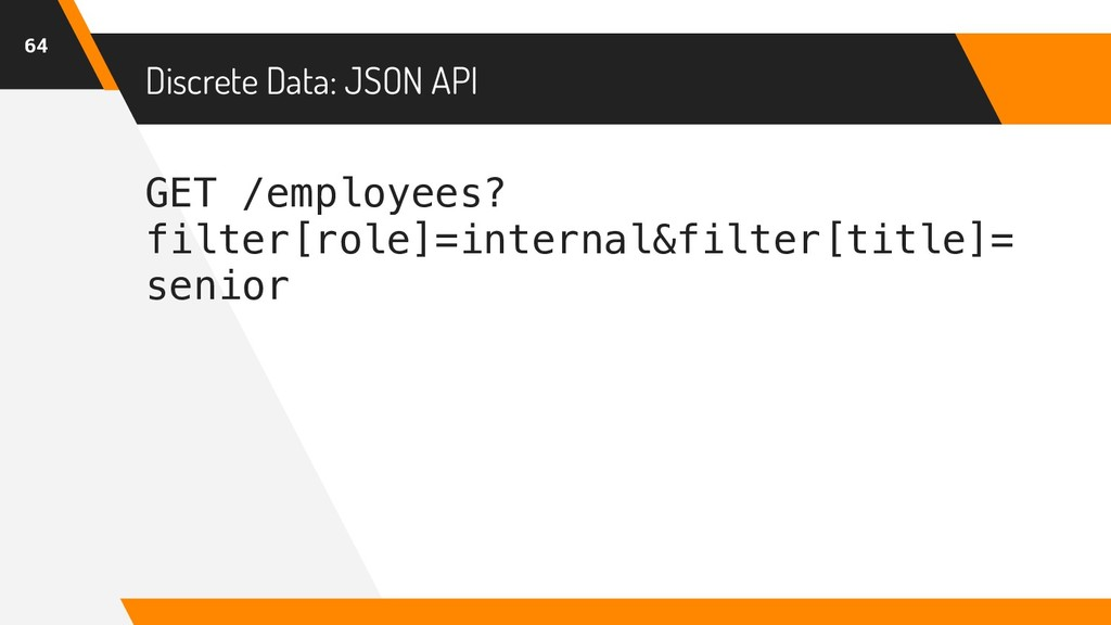 Discrete Data: JSON API 64 GET /employees? filt...