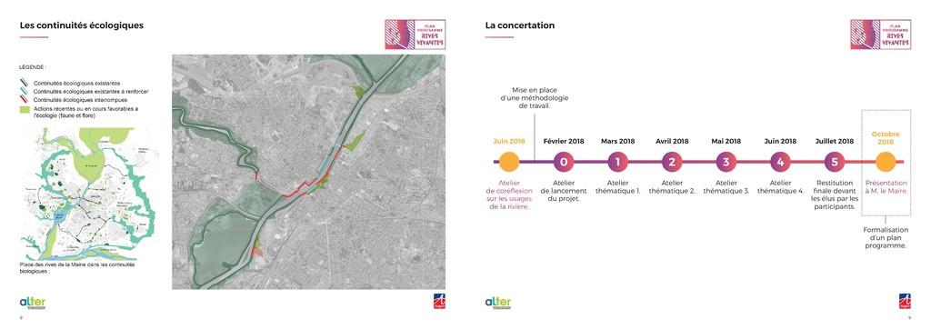 8 9 Les continuités écologiques La concertation...