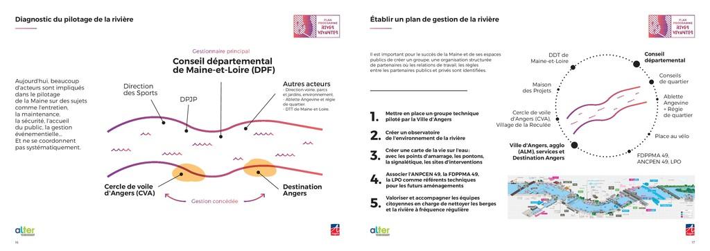 17 16 Diagnostic du pilotage de la rivière Étab...