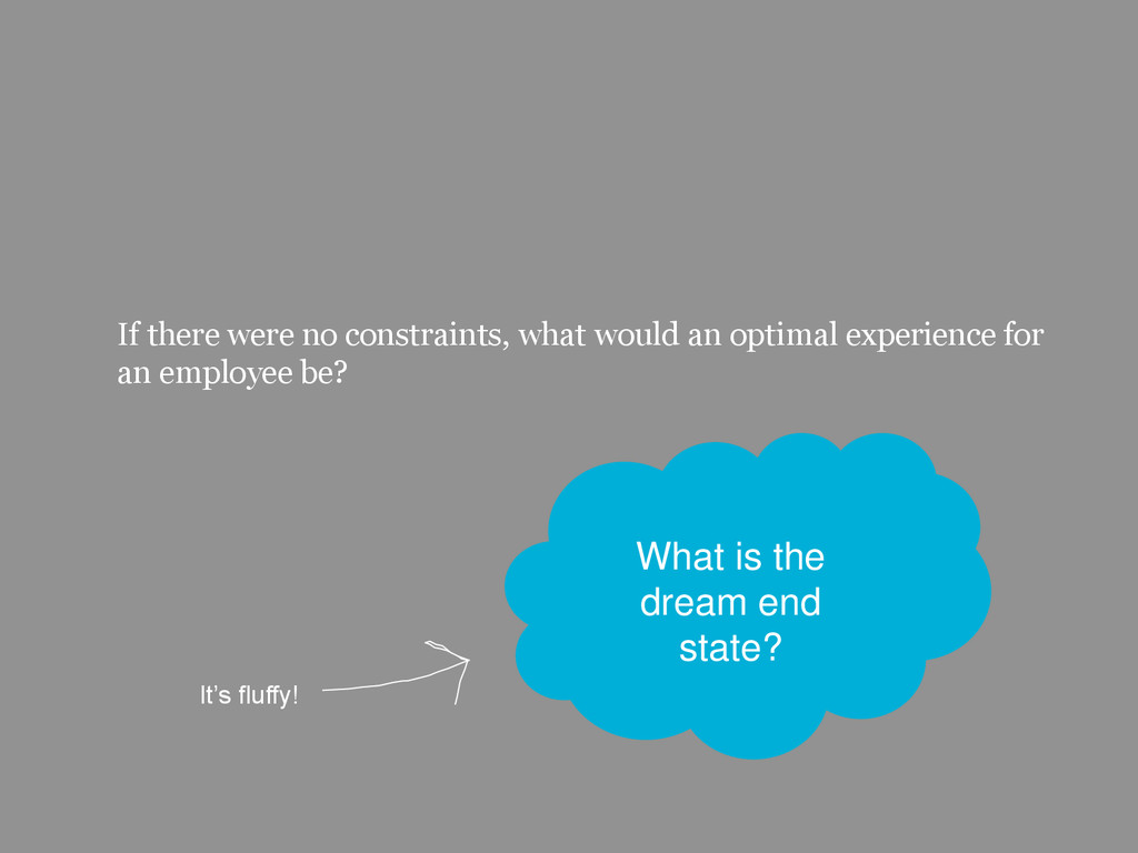 28 If there were no constraints, what would an ...
