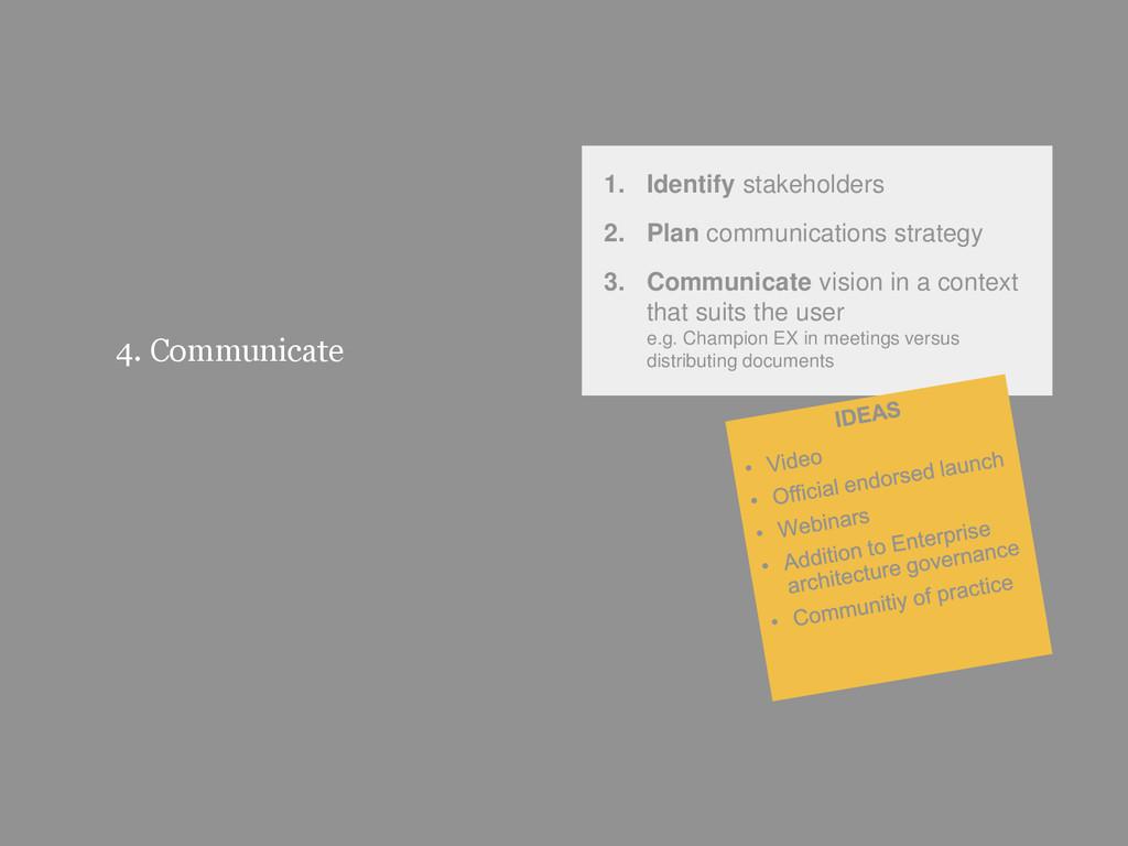 39 4. Communicate 1. Identify stakeholders 2. P...