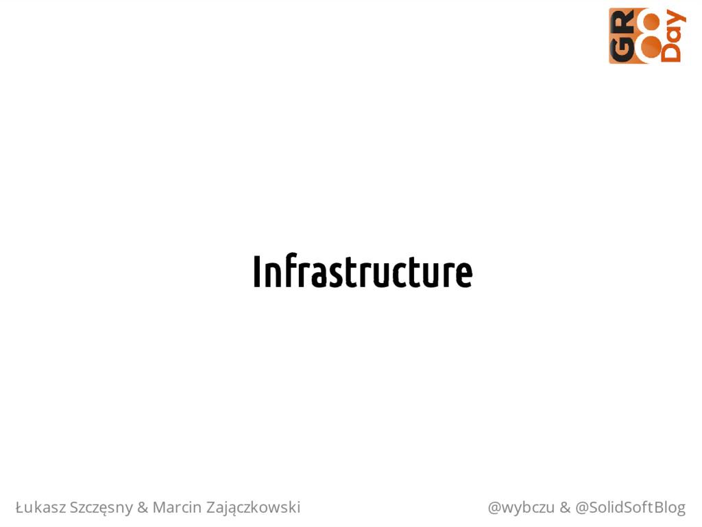 Infrastructure Łukasz Szczęsny & Marcin Zajączk...