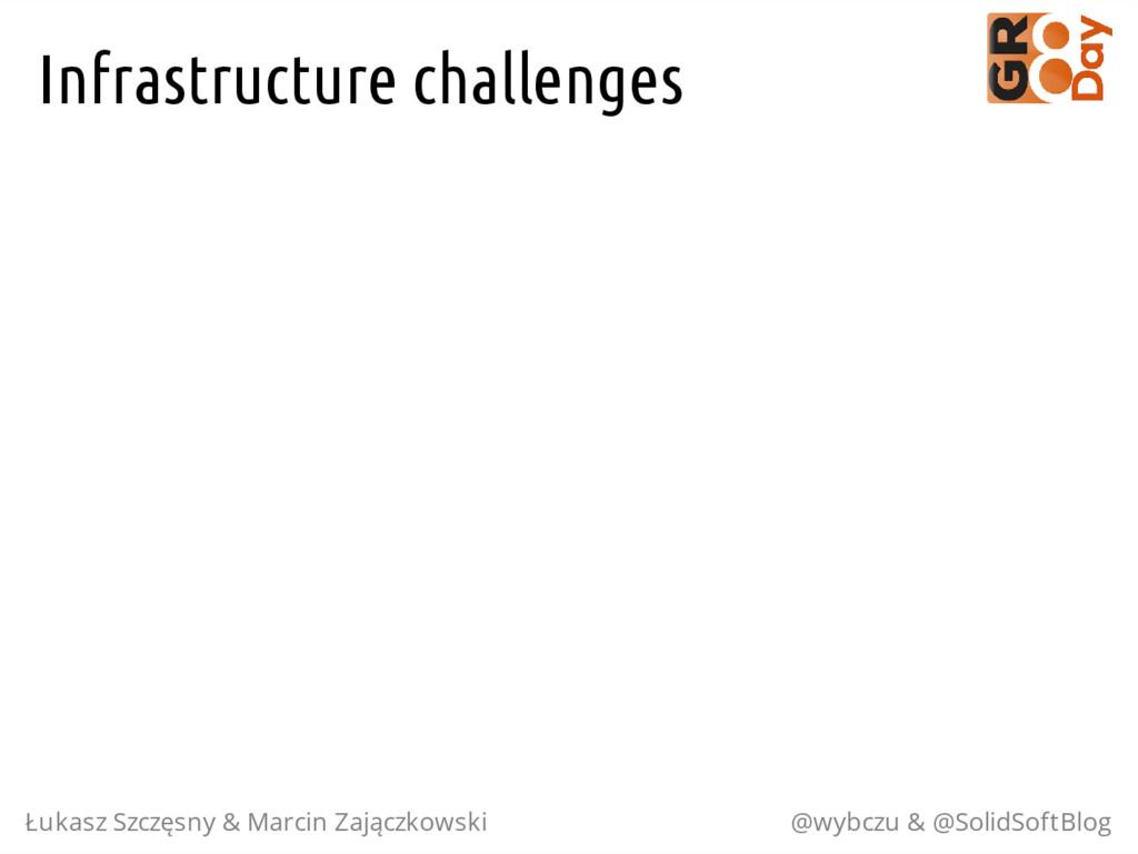 Infrastructure challenges Łukasz Szczęsny & Mar...