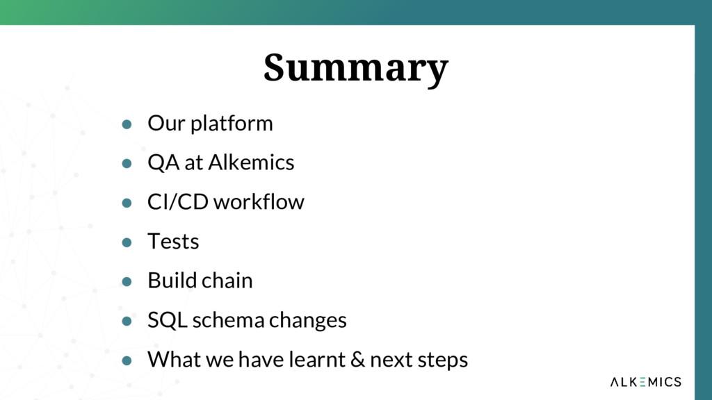 Summary ● Our platform ● QA at Alkemics ● CI/CD...