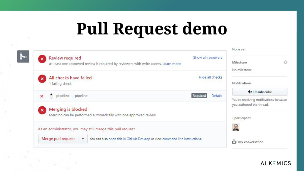 Pull Request demo