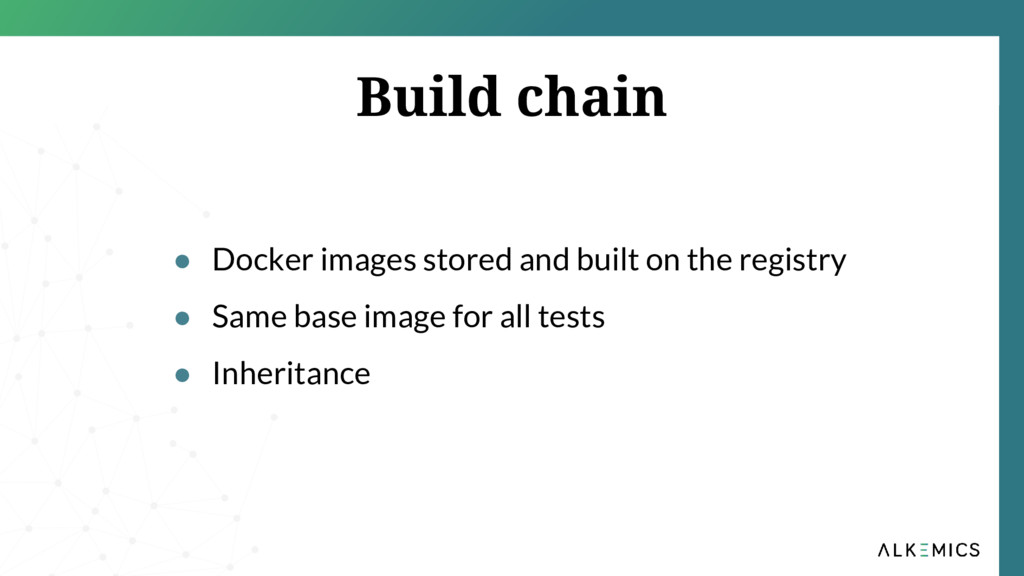 Build chain ● Docker images stored and built on...