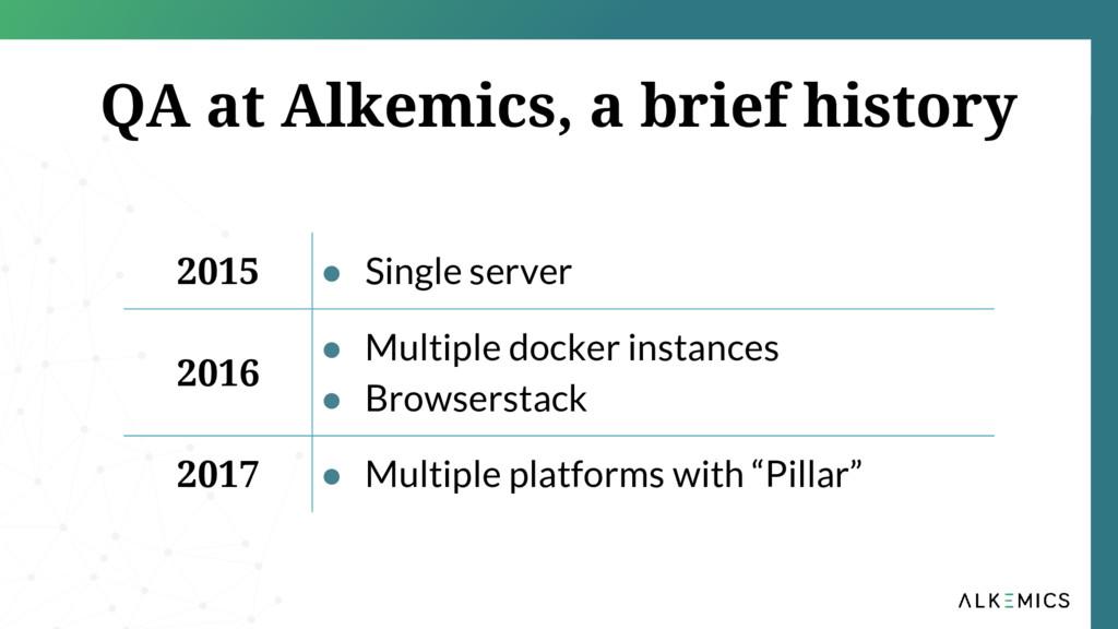 QA at Alkemics, a brief history 2015 ● Single s...