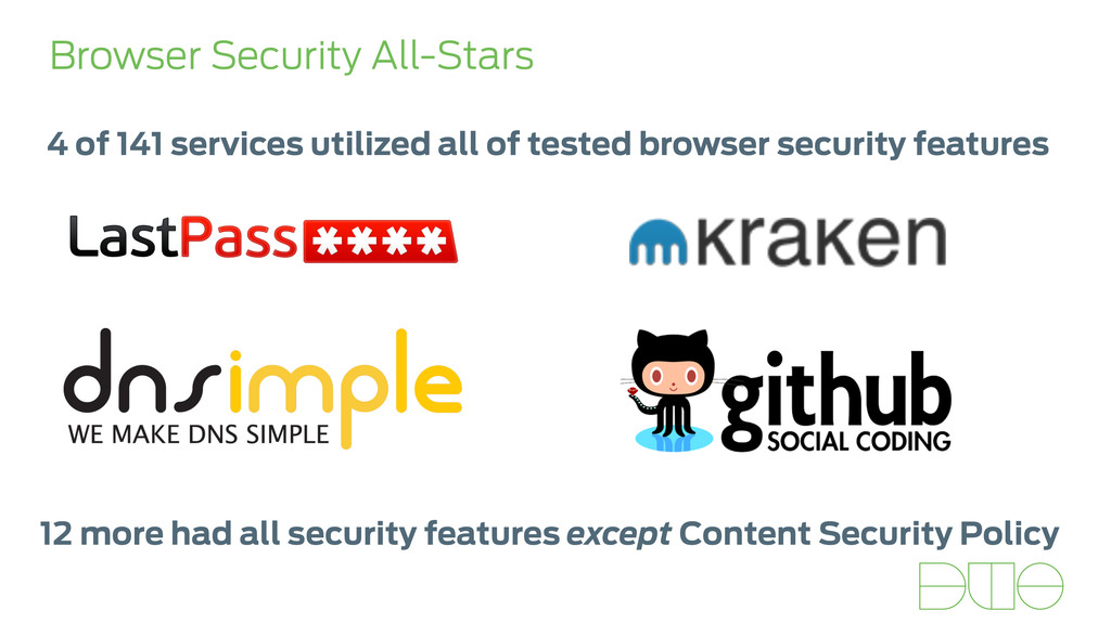 Browser Security All-Stars 4 of 141 services ut...