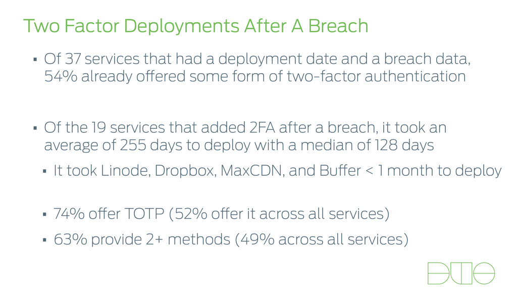 Two Factor Deployments After A Breach • Of 37 s...