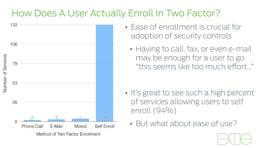 How Does A User Actually Enroll In Two Factor? ...