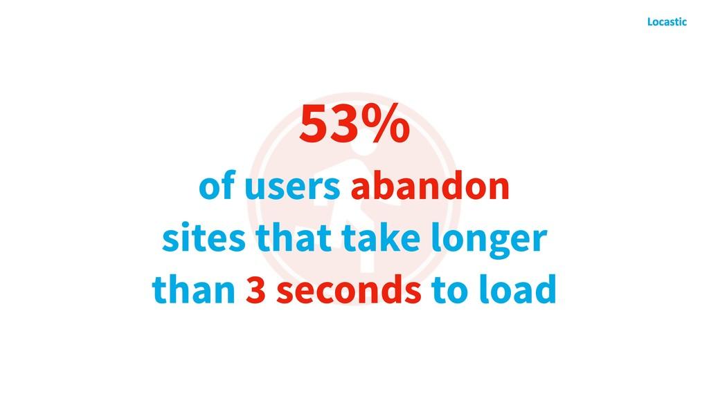 53% of users abandon sites that take longer tha...