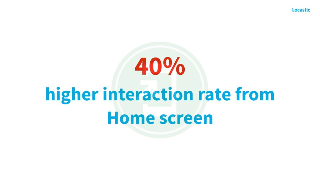 40% higher interaction rate from Home screen