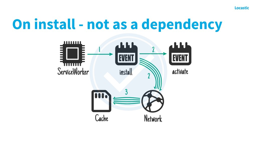 On install - not as a dependency