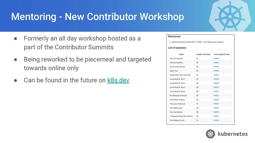 Mentoring - New Contributor Workshop ● Formerly...