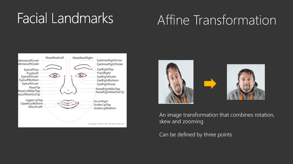 Affine Transformation An image transformation t...