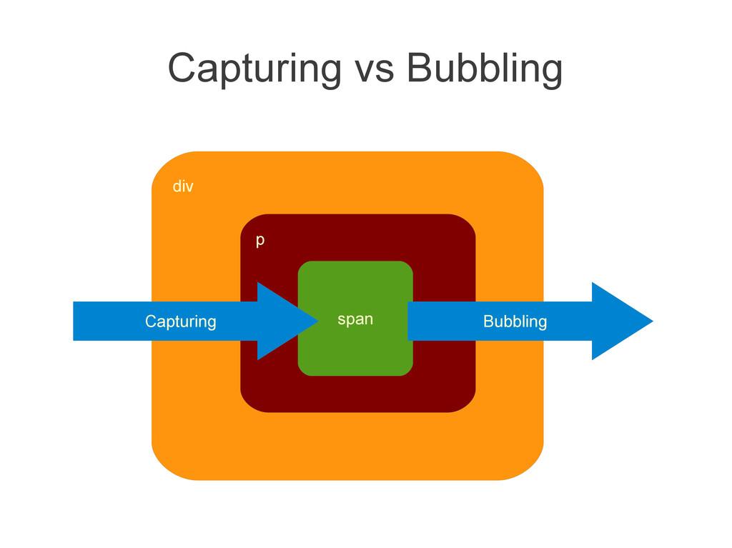 div p span Capturing Bubbling Capturing vs Bubb...