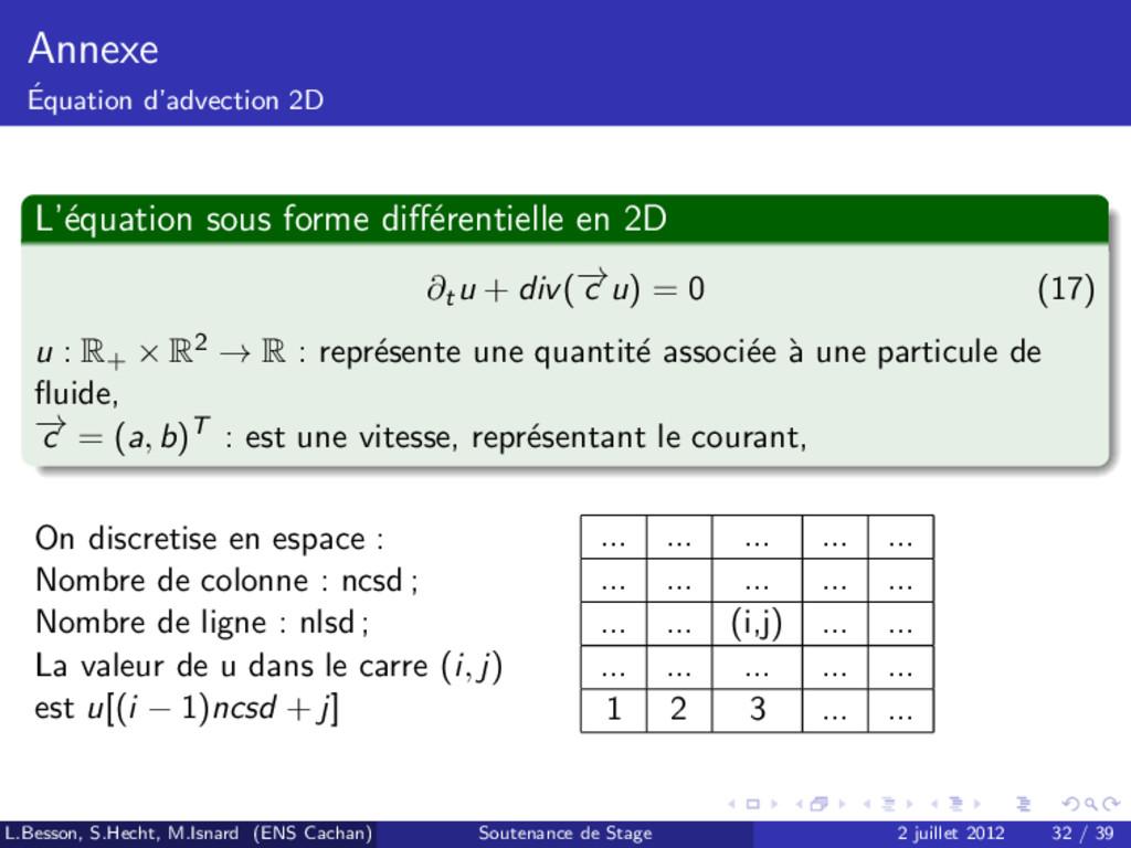 Annexe ´ Equation d'advection 2D L'´ equation s...