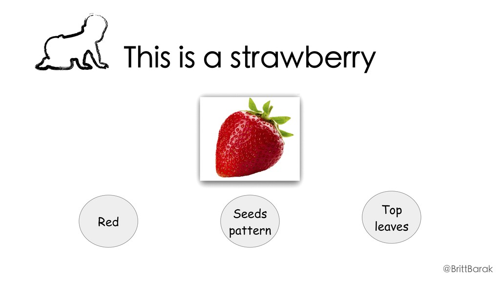 This is a strawberry Red Seeds pattern Top leav...