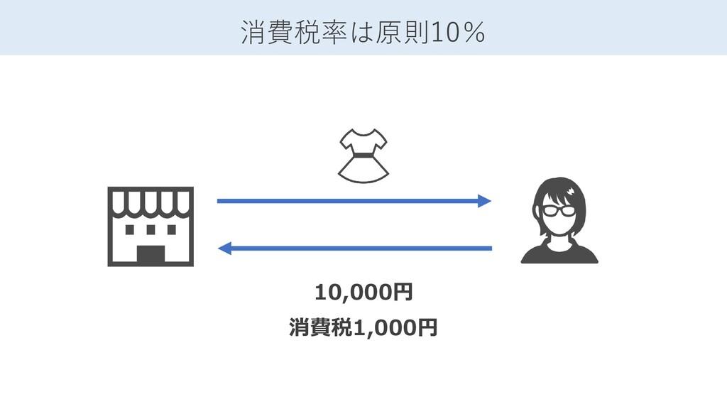 10,000円 消費税1,000円 消費税率は原則10%