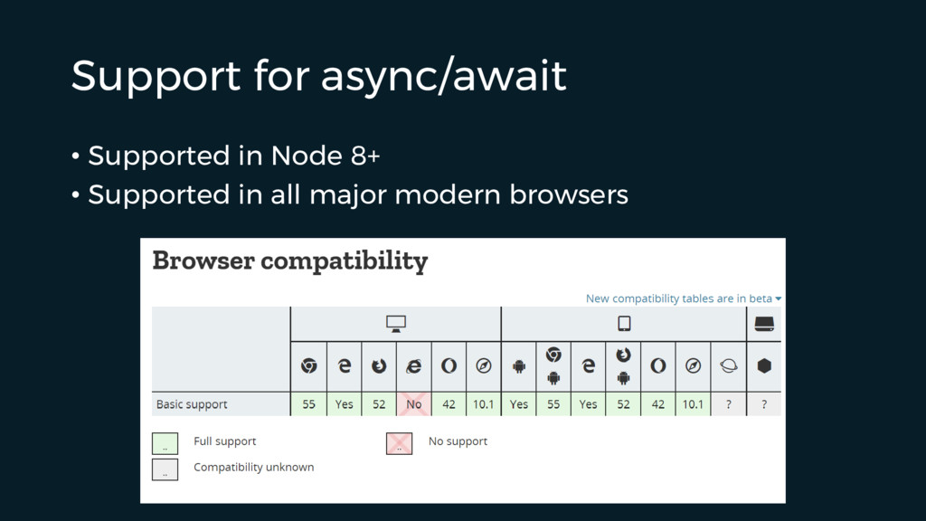Support for async/await • Supported in Node 8+ ...