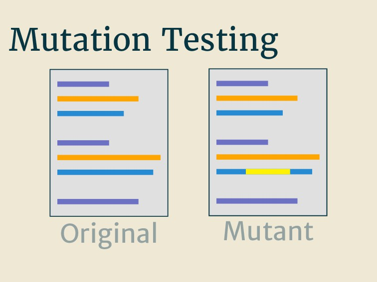 Mutation Testing Original Mutant