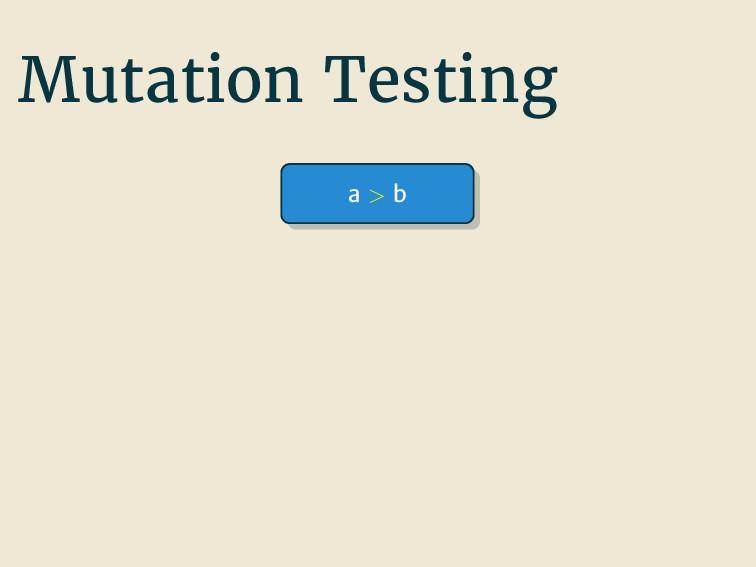 Mutation Testing a > b