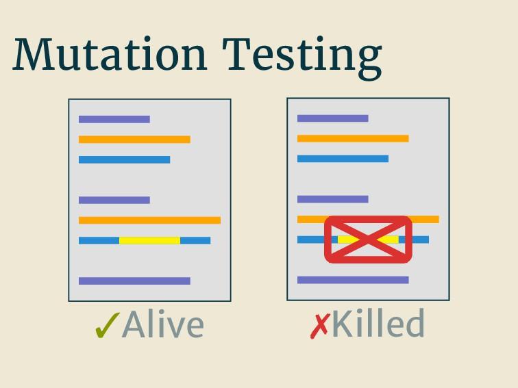 Mutation Testing Alive Killed Killed