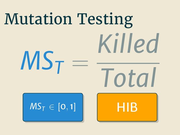 Mutation Testing MST = Killed Total MST ∈ [0, 1...