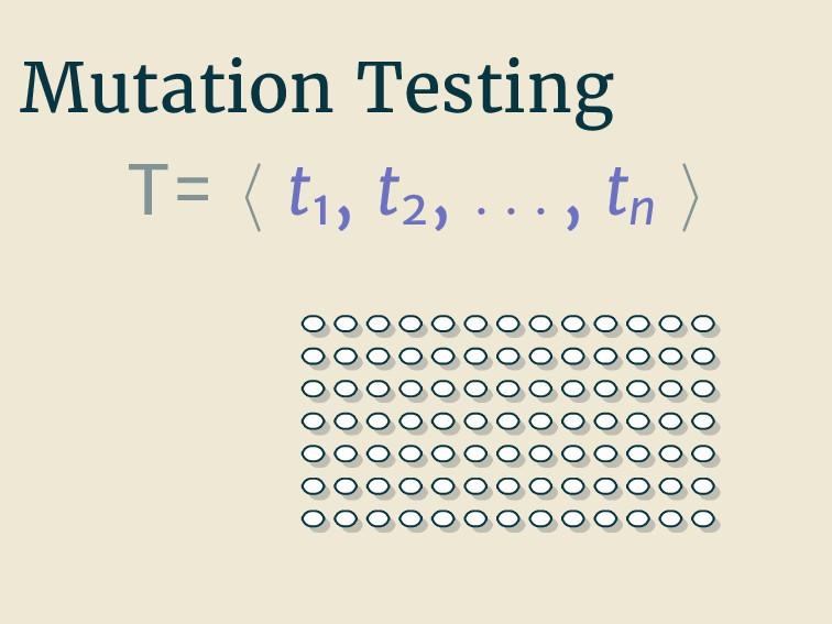 Mutation Testing T= t1 , t2 , . . . , tn