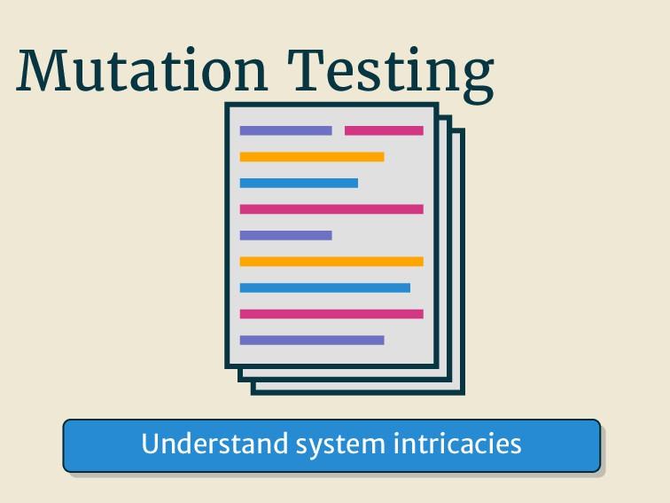 Mutation Testing Understand system intricacies