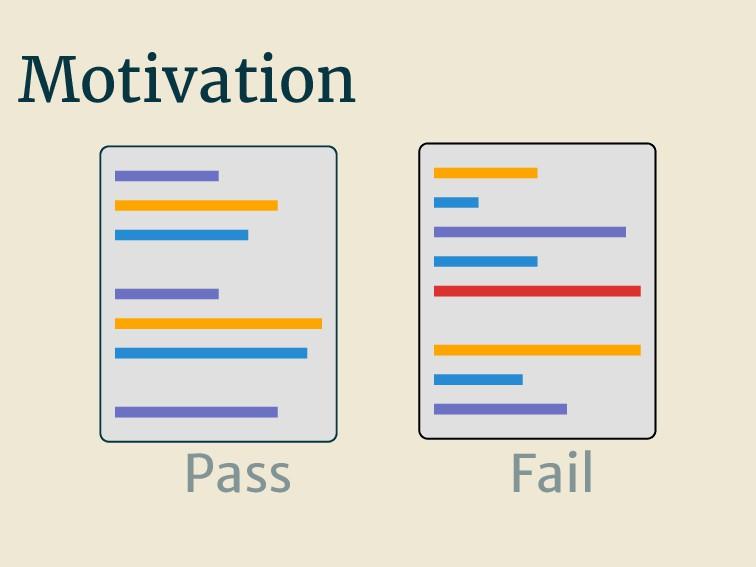 Motivation Pass Fail