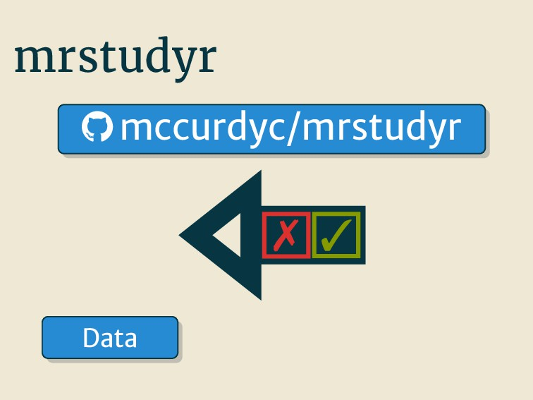 mrstudyr   mccurdyc/mrstudyr Data
