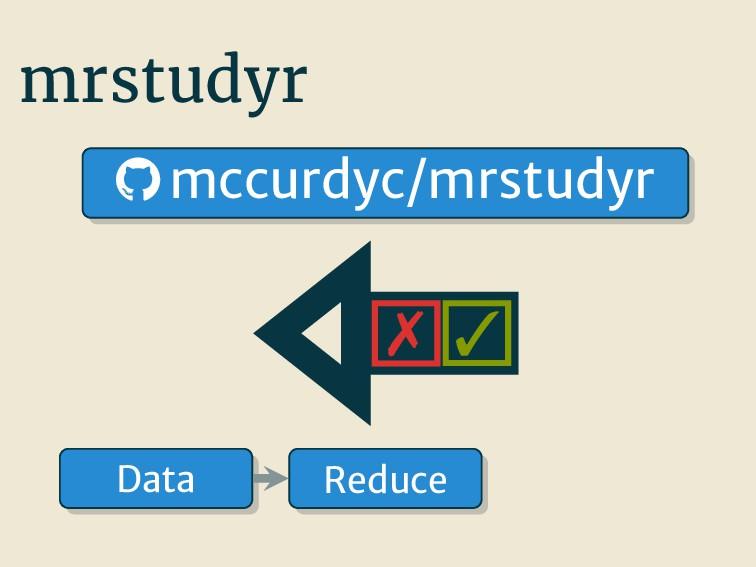 mrstudyr   mccurdyc/mrstudyr Reduce Data
