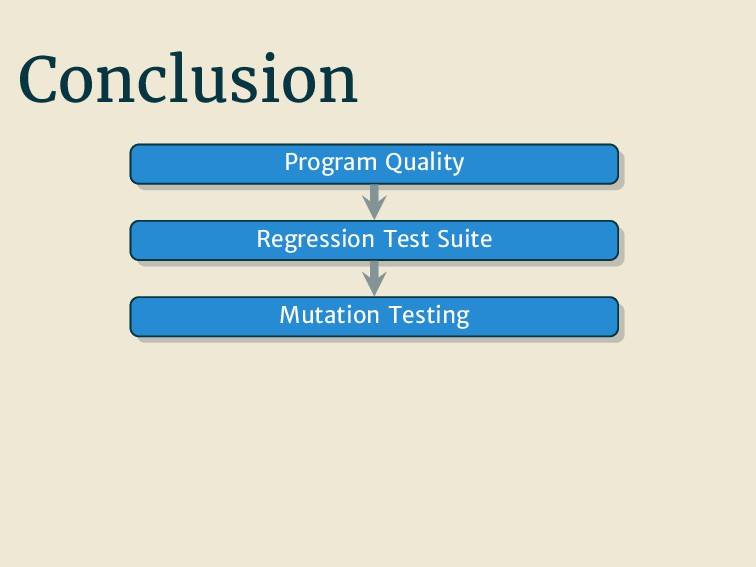 Conclusion Program Quality Regression Test Suit...
