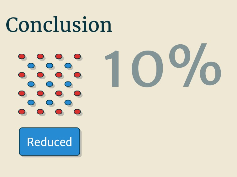 Conclusion Reduced 10%