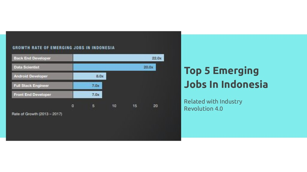 Top 5 Emerging Jobs In Indonesia Related with I...