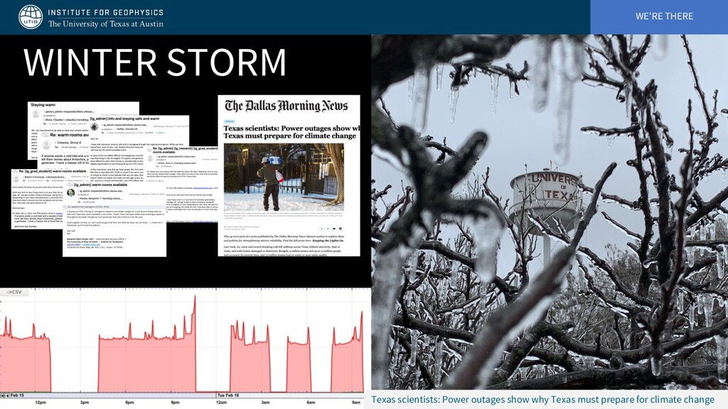 WE'RE THERE WINTER STORM Texas scientists: Powe...