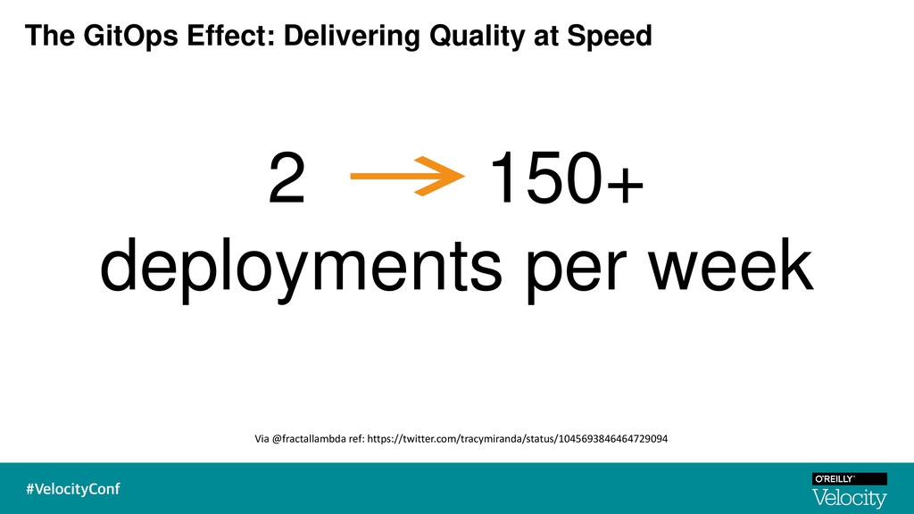 The GitOps Effect: Delivering Quality at Speed ...