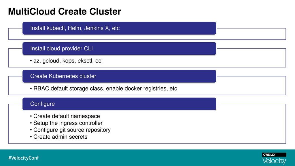 MultiCloud Create Cluster Install kubectl, Helm...