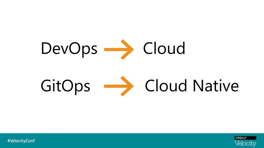 DevOps Cloud GitOps Cloud Native
