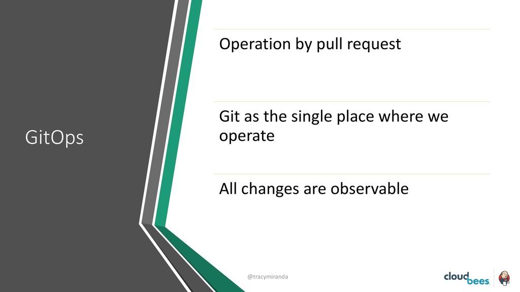 GitOps @tracymiranda Operation by pull request ...