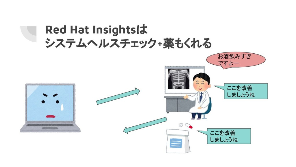 Red Hat Insightsは システムヘルスチェック+薬もくれる お酒飲みすぎ ですよー...