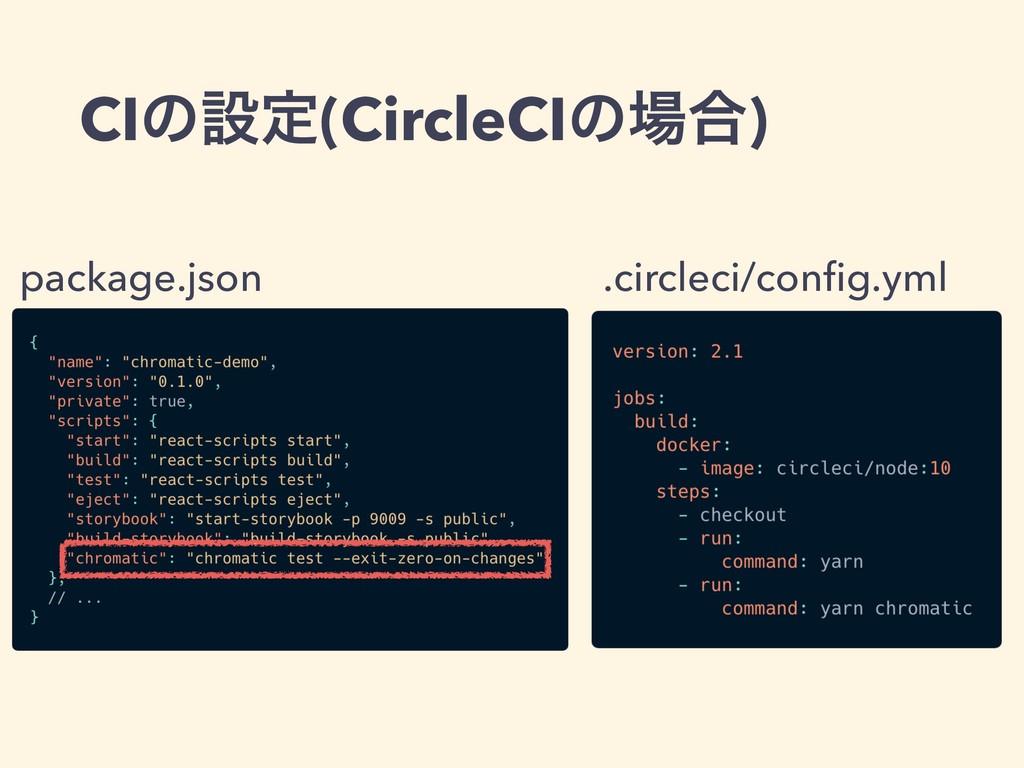 package.json CIͷઃఆ(CircleCIͷ߹) .circleci/config...