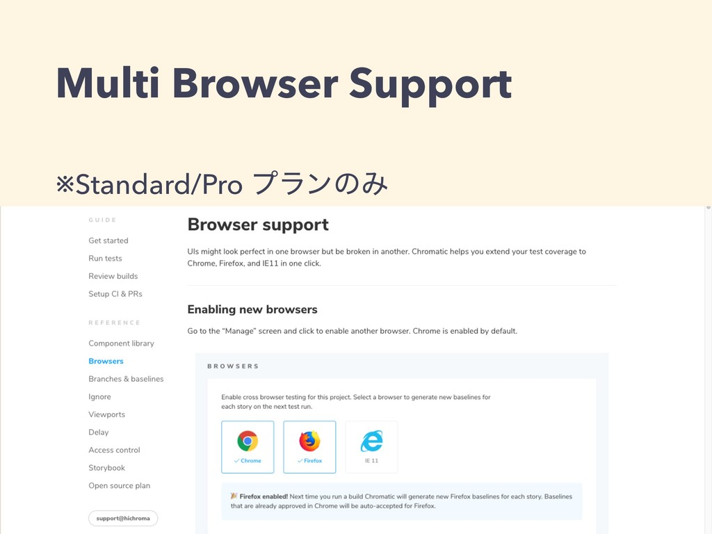※Standard/Pro ϓϥϯͷΈ Multi Browser Support