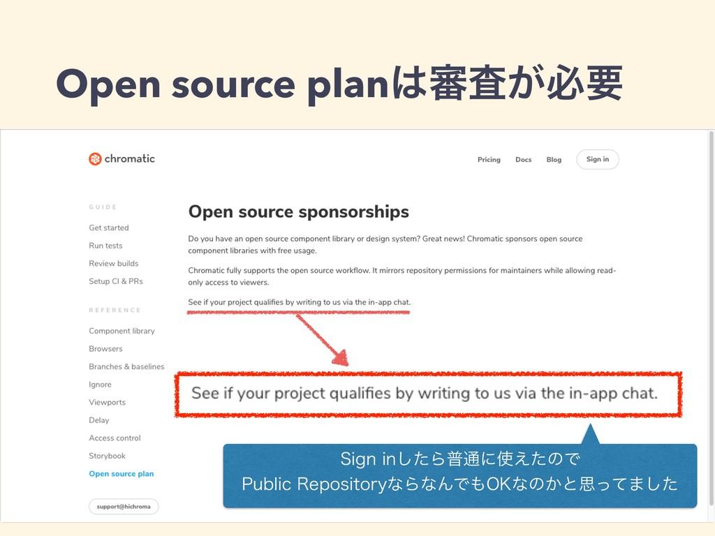 Open source plan৹͕ࠪඞཁ 4JHOJOͨ͠Βී௨ʹ͑ͨͷͰ 1VCM...