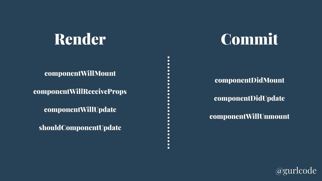 Render Commit componentWillMount componentWillR...