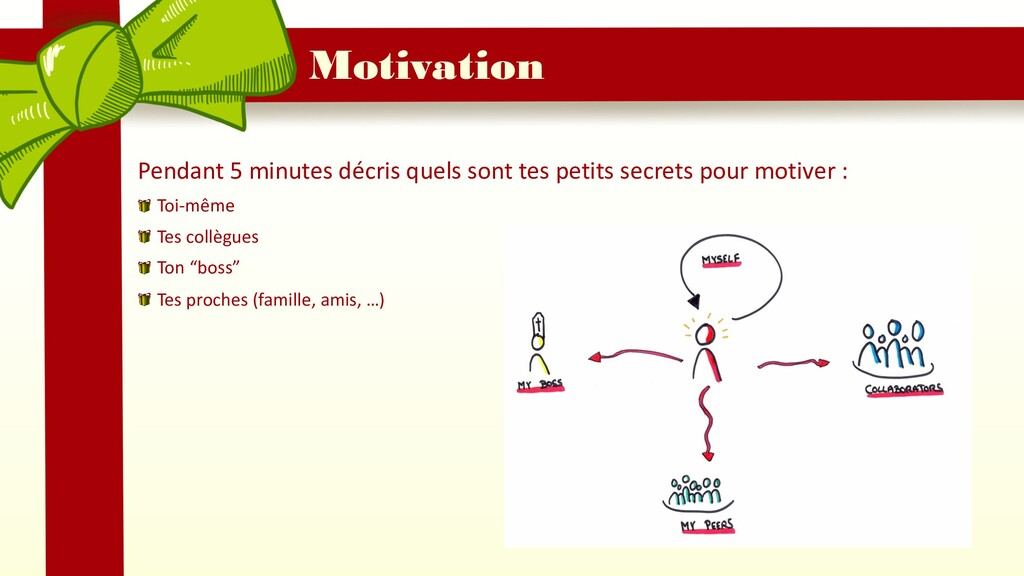 Motivation Pendant 5 minutes décris quels sont ...