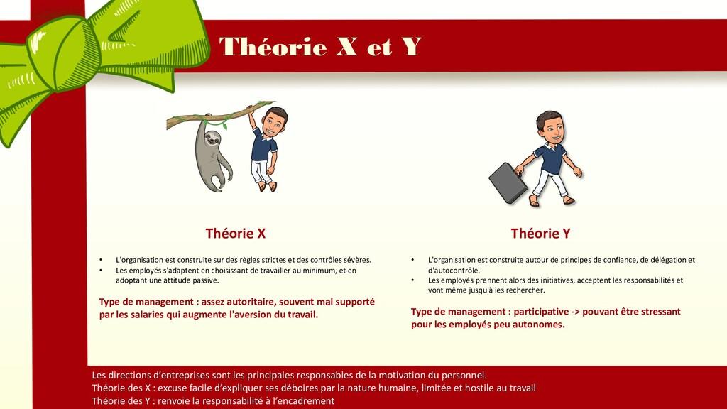 Théorie X et Y Les directions d'entreprises son...
