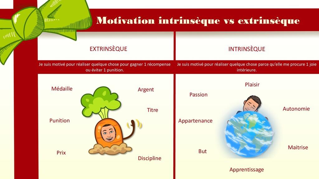 Motivation intrinsèque vs extrinsèque EXTRINSÈQ...