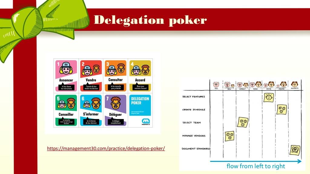 Delegation poker https://management30.com/pract...